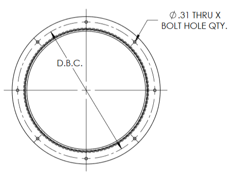 Duct Flange - Round Ductwork Flange